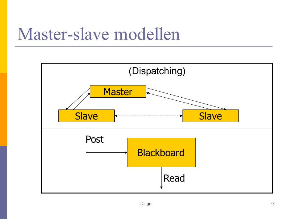 Dingo28 Master-slave modellen (Dispatching) Master Slave Blackboard Post Read