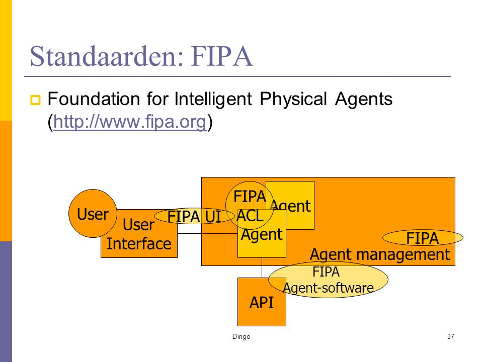 Dingo37 Standaarden: FIPA  Foundation for Intelligent Physical Agents (http://www.fipa.org)http://www.fipa.org Agent management Agent User Interface