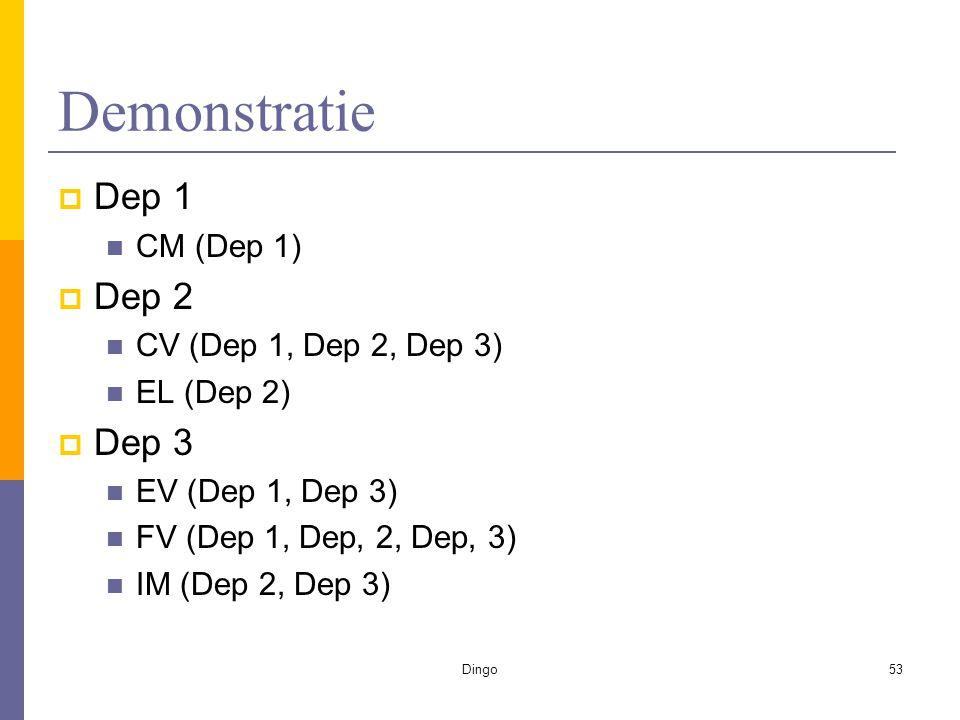 Dingo53 Demonstratie  Dep 1 CM (Dep 1)  Dep 2 CV (Dep 1, Dep 2, Dep 3) EL (Dep 2)  Dep 3 EV (Dep 1, Dep 3) FV (Dep 1, Dep, 2, Dep, 3) IM (Dep 2, Dep 3)