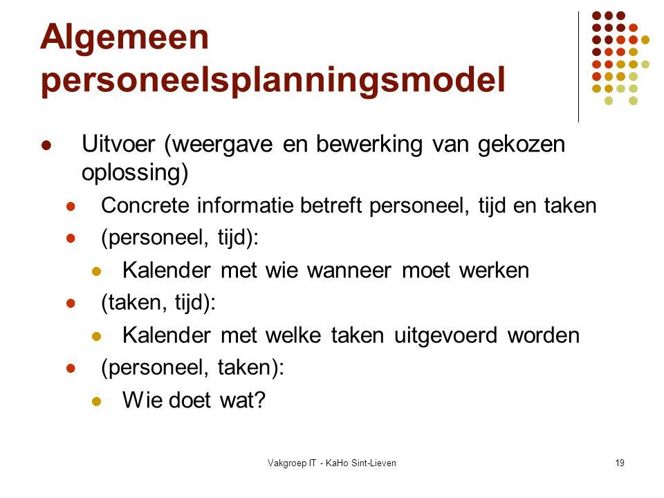 Vakgroep IT - KaHo Sint-Lieven19 Algemeen personeelsplanningsmodel Uitvoer (weergave en bewerking van gekozen oplossing) Concrete informatie betreft p