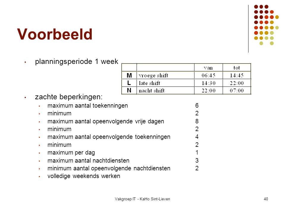 Vakgroep IT - KaHo Sint-Lieven40 Voorbeeld planningsperiode 1 week zachte beperkingen: maximum aantal toekenningen6 minimum 2 maximum aantal opeenvolg