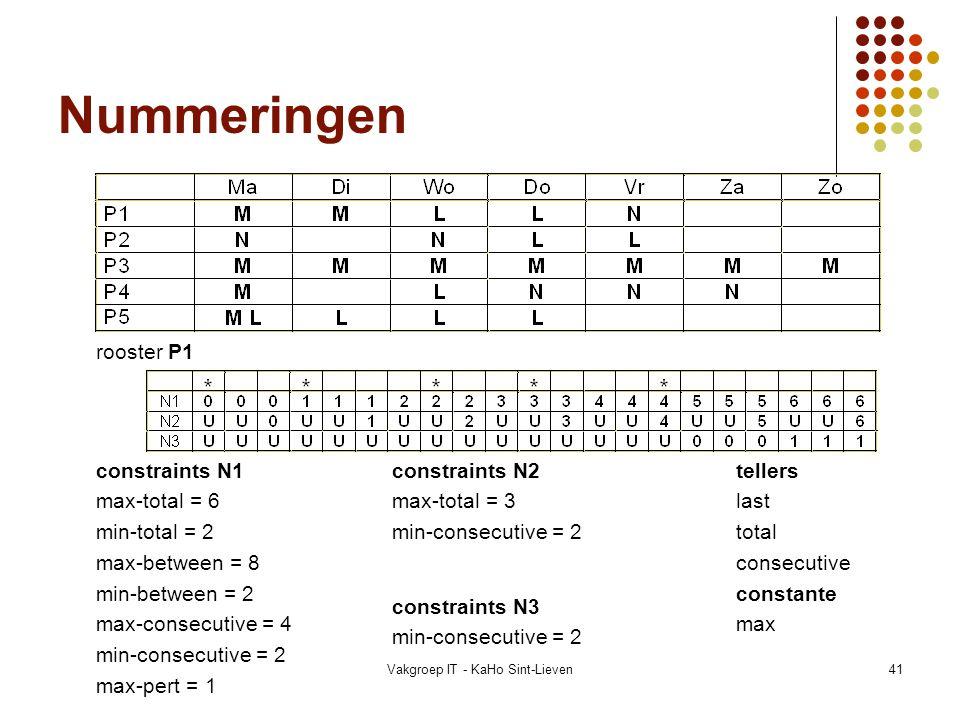 Vakgroep IT - KaHo Sint-Lieven41 Nummeringen rooster P1 constraints N1 max-total = 6 min-total = 2 max-between = 8 min-between = 2 max-consecutive = 4