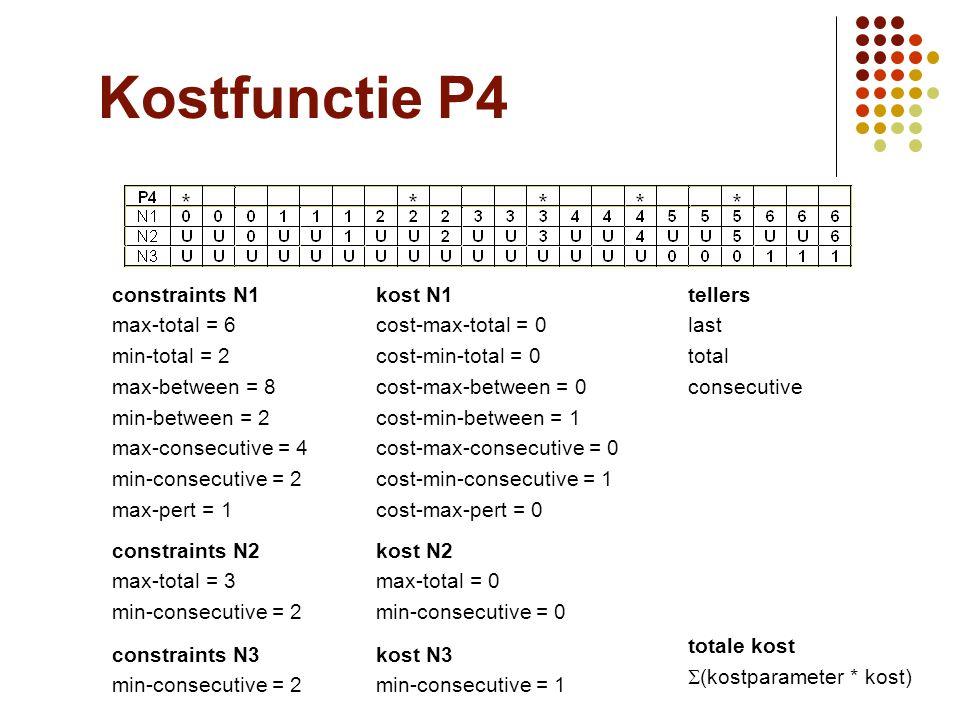 Vakgroep IT - KaHo Sint-Lieven45 Kostfunctie P4 constraints N1 max-total = 6 min-total = 2 max-between = 8 min-between = 2 max-consecutive = 4 min-con