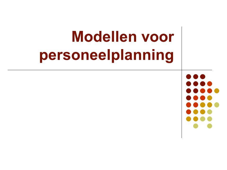 Vakgroep IT - KaHo Sint-Lieven6 Modellen voor personeelsplanning Mathematische modellen: meeste vrij analoog Toewijzen van werknemers per shift aan taak: wordt voorgesteld door matrix DOEL: rekening houdend met beperkingen waarden zoeken voor matrixelementen