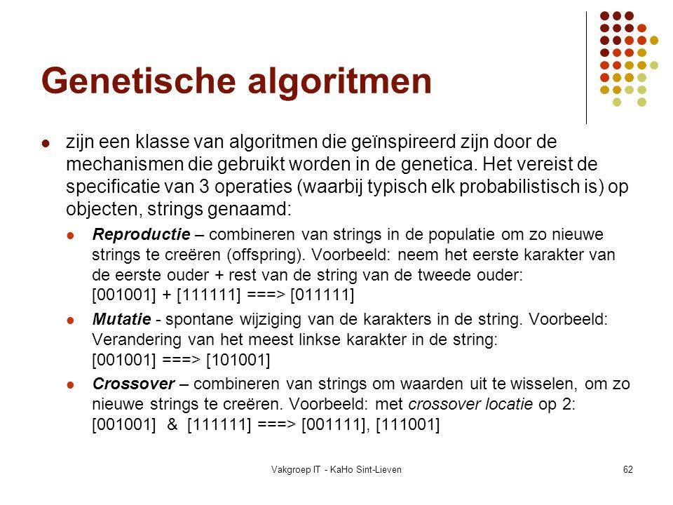 Vakgroep IT - KaHo Sint-Lieven62 Genetische algoritmen zijn een klasse van algoritmen die geïnspireerd zijn door de mechanismen die gebruikt worden in