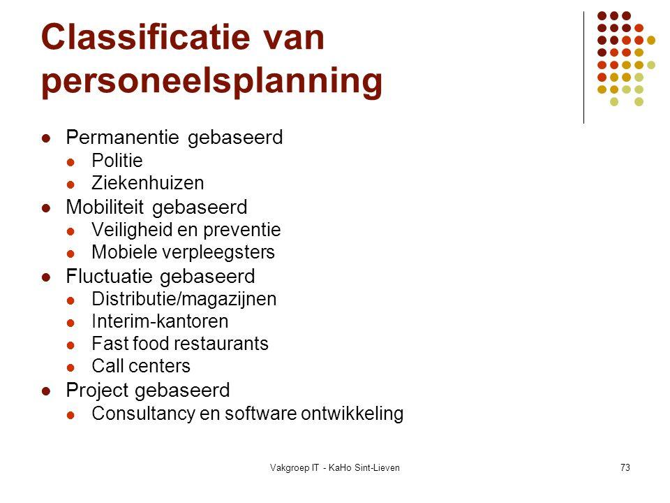 Vakgroep IT - KaHo Sint-Lieven73 Classificatie van personeelsplanning Permanentie gebaseerd Politie Ziekenhuizen Mobiliteit gebaseerd Veiligheid en pr