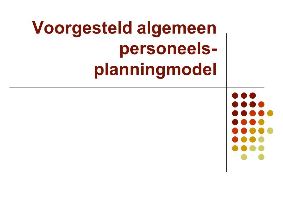 Voorgesteld algemeen personeels- planningmodel