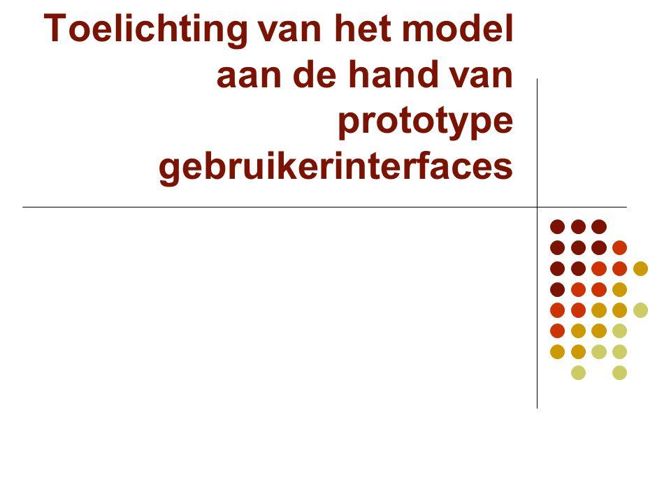 Toelichting van het model aan de hand van prototype gebruikerinterfaces
