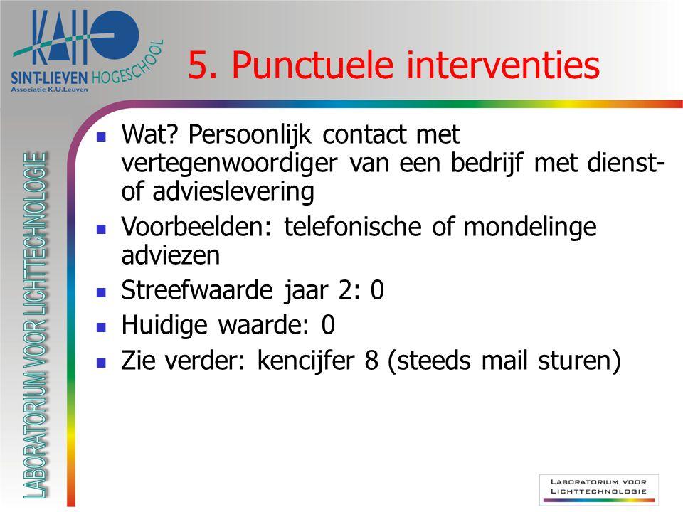 5. Punctuele interventies Wat? Persoonlijk contact met vertegenwoordiger van een bedrijf met dienst- of advieslevering Voorbeelden: telefonische of mo