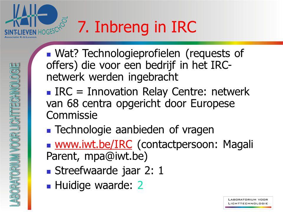Wat? Technologieprofielen (requests of offers) die voor een bedrijf in het IRC- netwerk werden ingebracht IRC = Innovation Relay Centre: netwerk van 6