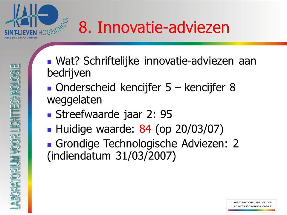 8. Innovatie-adviezen Wat? Schriftelijke innovatie-adviezen aan bedrijven Onderscheid kencijfer 5 – kencijfer 8 weggelaten Streefwaarde jaar 2: 95 Hui