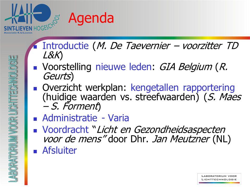 Introductie (M. De Taevernier – voorzitter TD L&K) Voorstelling nieuwe leden: GIA Belgium (R. Geurts) Overzicht werkplan: kengetallen rapportering (hu