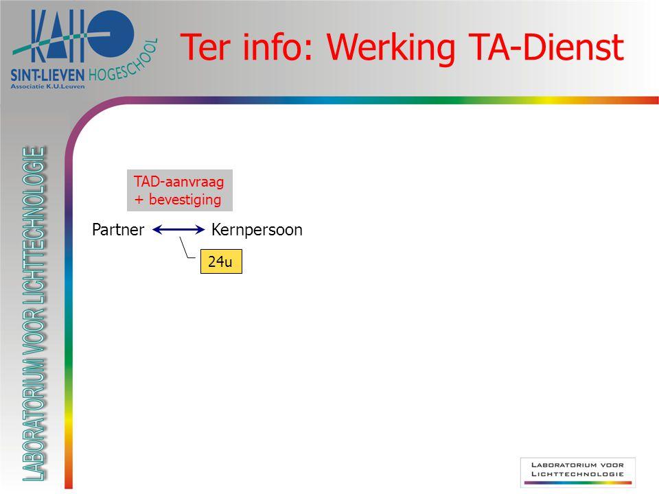 Ter info: Werking TA-Dienst PartnerKernpersoon TAD-aanvraag 24u TAD-aanvraag + bevestiging