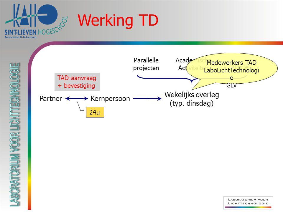 Werking TD PartnerKernpersoon Wekelijks overleg (typ. dinsdag) Parallelle projecten Academische Activiteiten Allerlei TAD-aanvraag + bevestiging 24u M