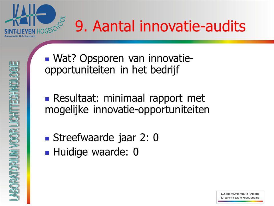 9. Aantal innovatie-audits Wat? Opsporen van innovatie- opportuniteiten in het bedrijf Resultaat: minimaal rapport met mogelijke innovatie-opportunite