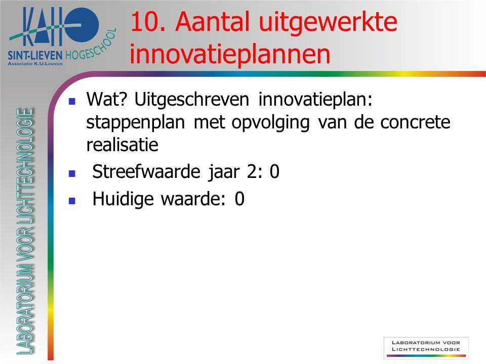 Wat? Uitgeschreven innovatieplan: stappenplan met opvolging van de concrete realisatie Streefwaarde jaar 2: 0 Huidige waarde: 0 10. Aantal uitgewerkte