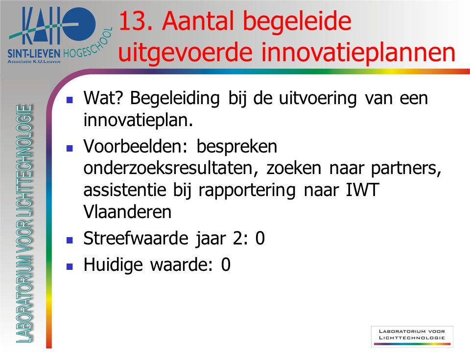 Wat? Begeleiding bij de uitvoering van een innovatieplan. Voorbeelden: bespreken onderzoeksresultaten, zoeken naar partners, assistentie bij rapporter