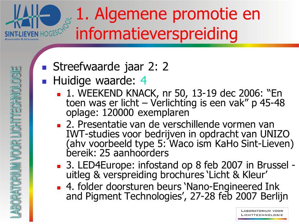 Wat.Publicatie/presentatie door adviseur Onderwerp.