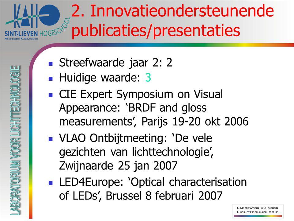 8.Innovatie-adviezen Huidige waarde: 84 (op 20/03/07) Enorm veel aanvragen.