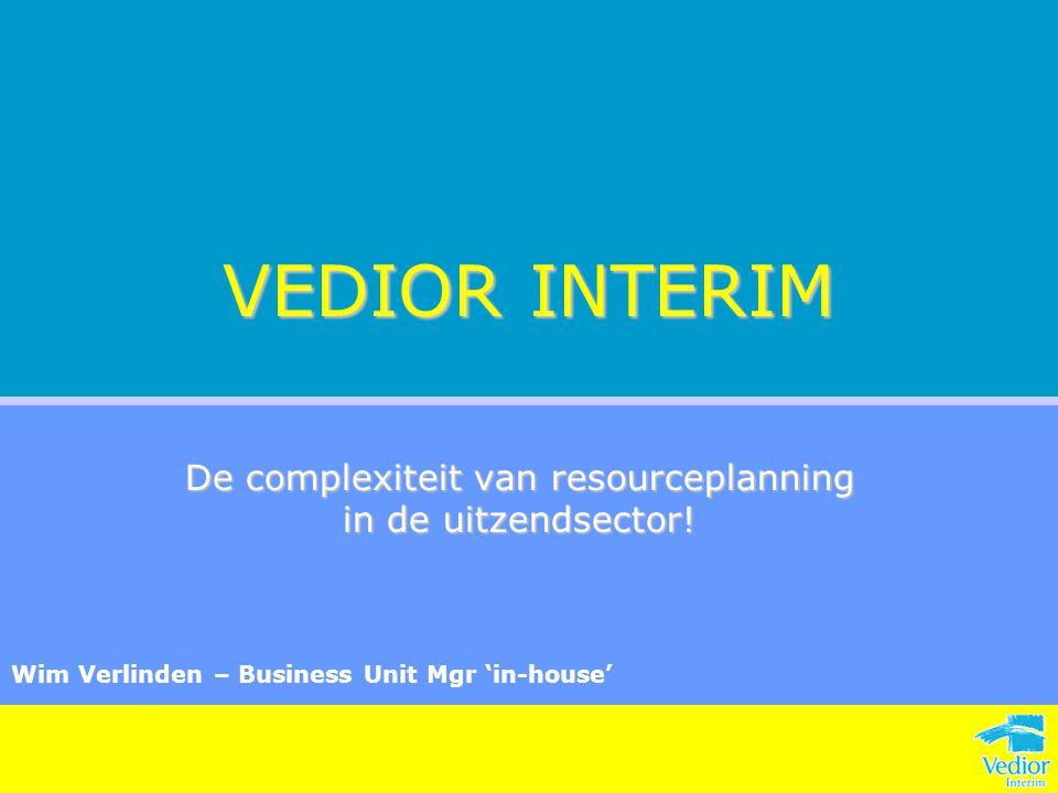 VEDIOR INTERIM De complexiteit van resourceplanning in de uitzendsector.