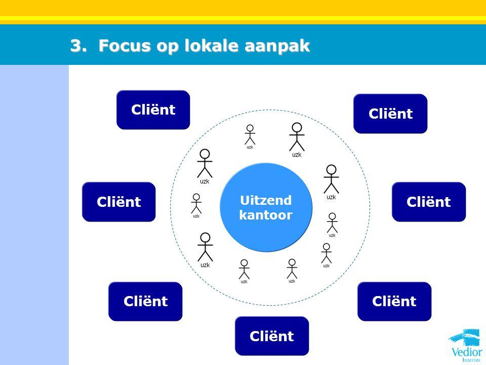 3. Focus op lokale aanpak Uitzend kantoor Cliënt