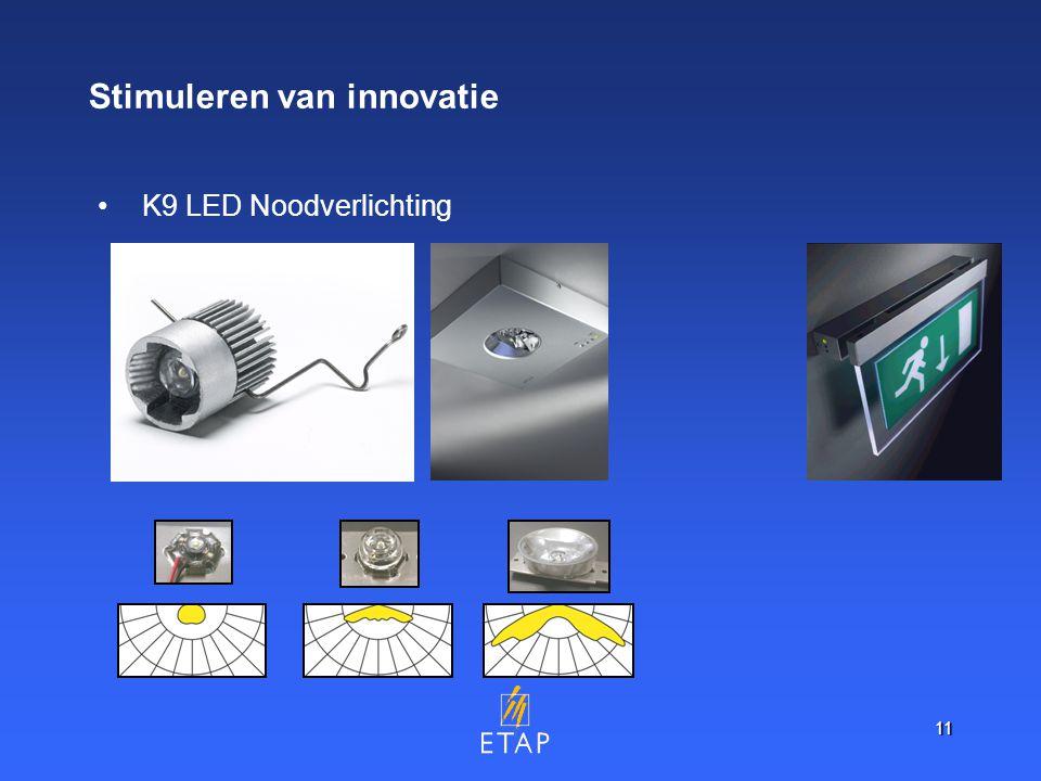 11 Stimuleren van innovatie K9 LED Noodverlichting