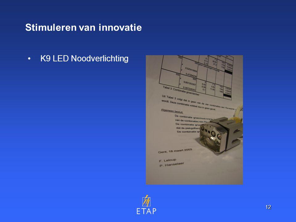 12 Stimuleren van innovatie K9 LED Noodverlichting