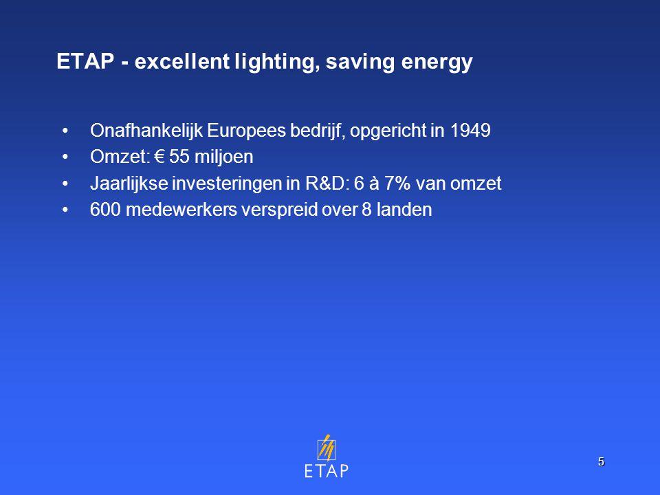 5 ETAP - excellent lighting, saving energy Onafhankelijk Europees bedrijf, opgericht in 1949 Omzet: € 55 miljoen Jaarlijkse investeringen in R&D: 6 à 7% van omzet 600 medewerkers verspreid over 8 landen