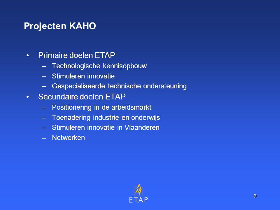 9 Projecten KAHO Primaire doelen ETAP –Technologische kennisopbouw –Stimuleren innovatie –Gespecialiseerde technische ondersteuning Secundaire doelen ETAP –Positionering in de arbeidsmarkt –Toenadering industrie en onderwijs –Stimuleren innovatie in Vlaanderen –Netwerken