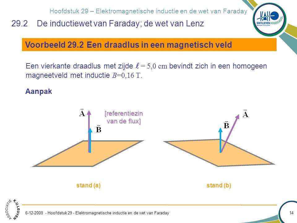 Hoofdstuk 29 – Elektromagnetische inductie en de wet van Faraday 6-12-2009 - Hoofdstuk 29 - Elektromagnetische inductie en de wet van Faraday 14 29.2