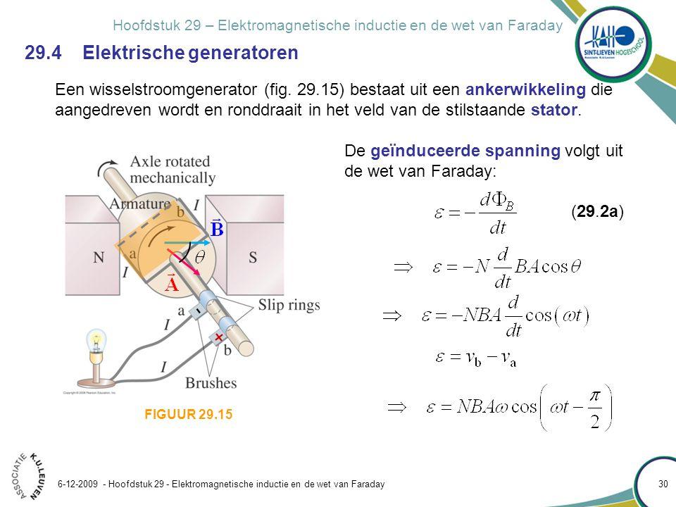 Hoofdstuk 29 – Elektromagnetische inductie en de wet van Faraday 6-12-2009 - Hoofdstuk 29 - Elektromagnetische inductie en de wet van Faraday 30 29.4