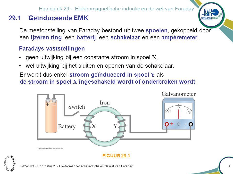 Hoofdstuk 29 – Elektromagnetische inductie en de wet van Faraday 29.2 De inductiewet van Faraday; de wet van Lenz Voorbeeld 29.5Verwijdering van een spoel uit een magneetveld 6-12-2009 - Hoofdstuk 29 - Elektromagnetische inductie en de wet van Faraday 25 Een vierkante draadspoel met 100 windingen, met zijde = 5,00 cm en een totale weerstand van 100 , wordt loodrecht op een homogeen magneetveld met inductie B=0,600 T geplaatst (fig.