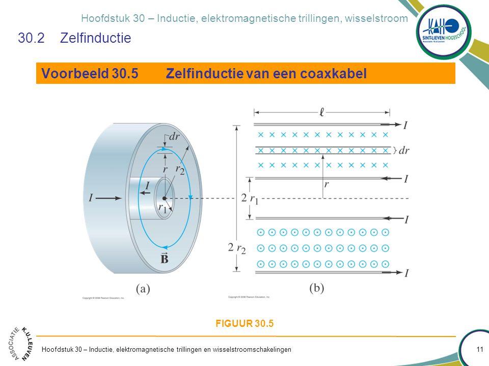 Hoofdstuk 30 – Inductie, elektromagnetische trillingen, wisselstroom Voorbeeld 30.5Zelfinductie van een coaxkabel Hoofdstuk 30 – Inductie, elektromagn