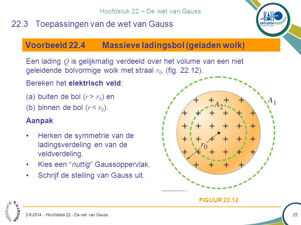 Hoofdstuk 22 – De wet van Gauss 2-8-2014 - Hoofdstuk 22 - De wet van Gauss 25 22.3Toepassingen van de wet van Gauss Voorbeeld 22.4Massieve ladingsbol