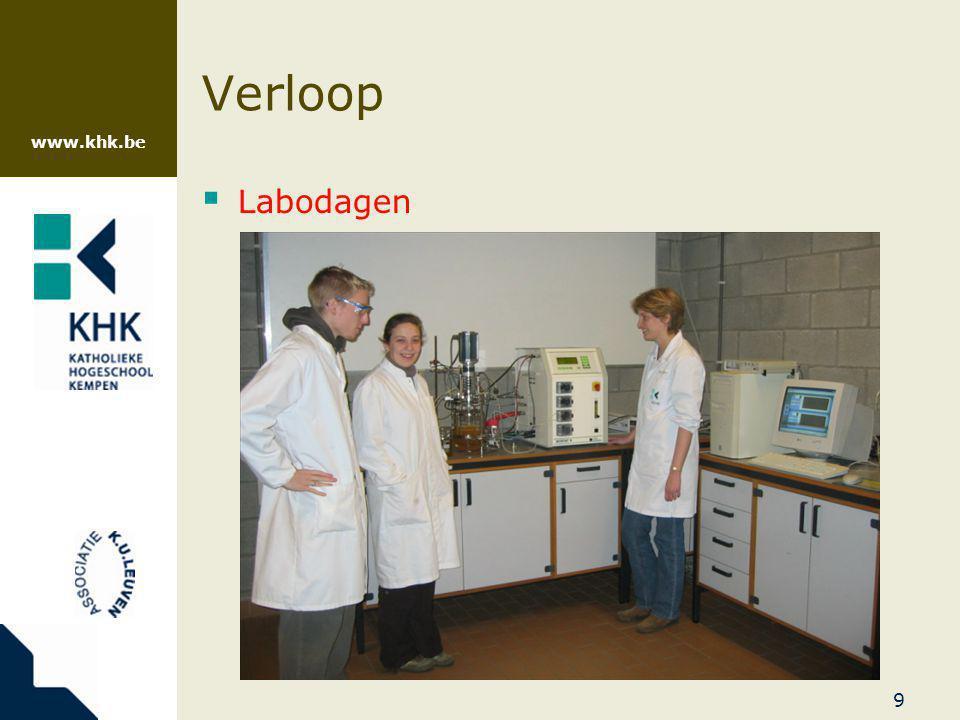www.khk.be 10 Verloop  Labodagen