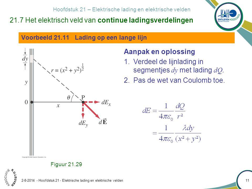Hoofdstuk 21 – Elektrische lading en elektrische velden 2-8-2014 - Hoofdstuk 21 - Elektrische lading en elektrische velden 11 21.7 Het elektrisch veld van continue ladingsverdelingen Voorbeeld 21.11 Lading op een lange lijn Figuur 21.29 Aanpak en oplossing 1.Verdeel de lijnlading in segmentjes dy met lading dQ.