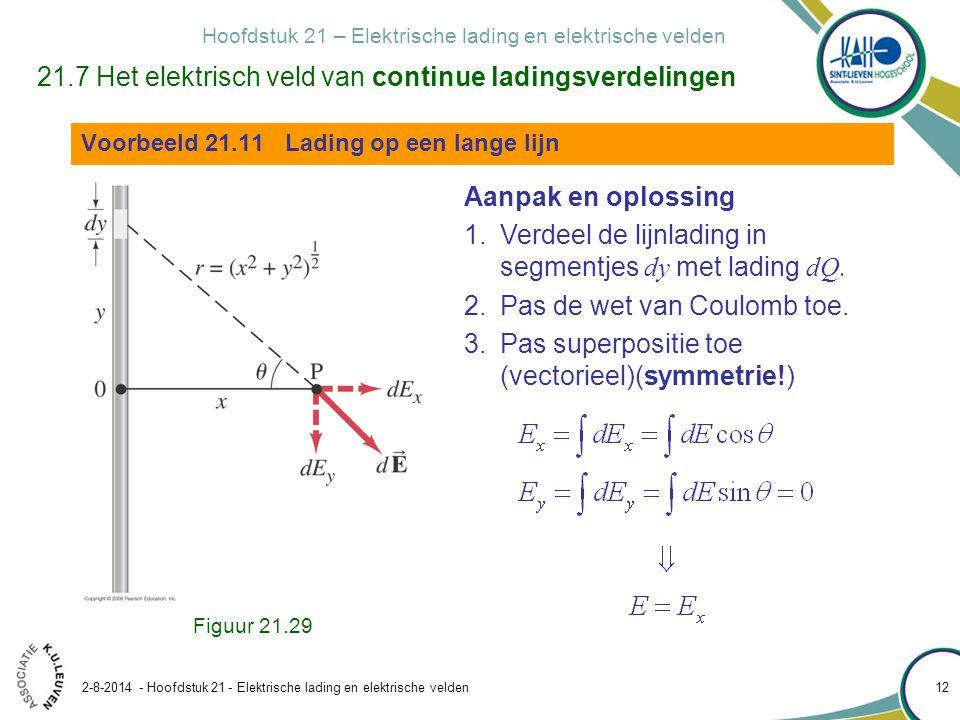 Hoofdstuk 21 – Elektrische lading en elektrische velden 2-8-2014 - Hoofdstuk 21 - Elektrische lading en elektrische velden 12 21.7 Het elektrisch veld van continue ladingsverdelingen Voorbeeld 21.11 Lading op een lange lijn Figuur 21.29 Aanpak en oplossing 1.Verdeel de lijnlading in segmentjes dy met lading dQ.