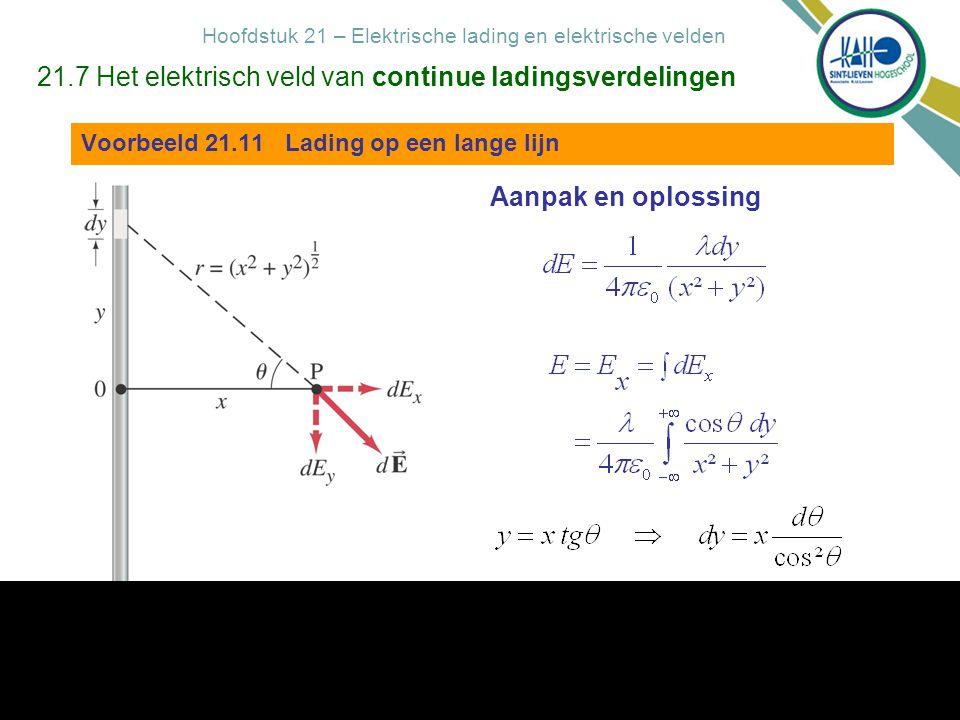 Hoofdstuk 21 – Elektrische lading en elektrische velden 2-8-2014 - Hoofdstuk 21 - Elektrische lading en elektrische velden 13 21.7 Het elektrisch veld van continue ladingsverdelingen Voorbeeld 21.11 Lading op een lange lijn Figuur 21.29 Aanpak en oplossing