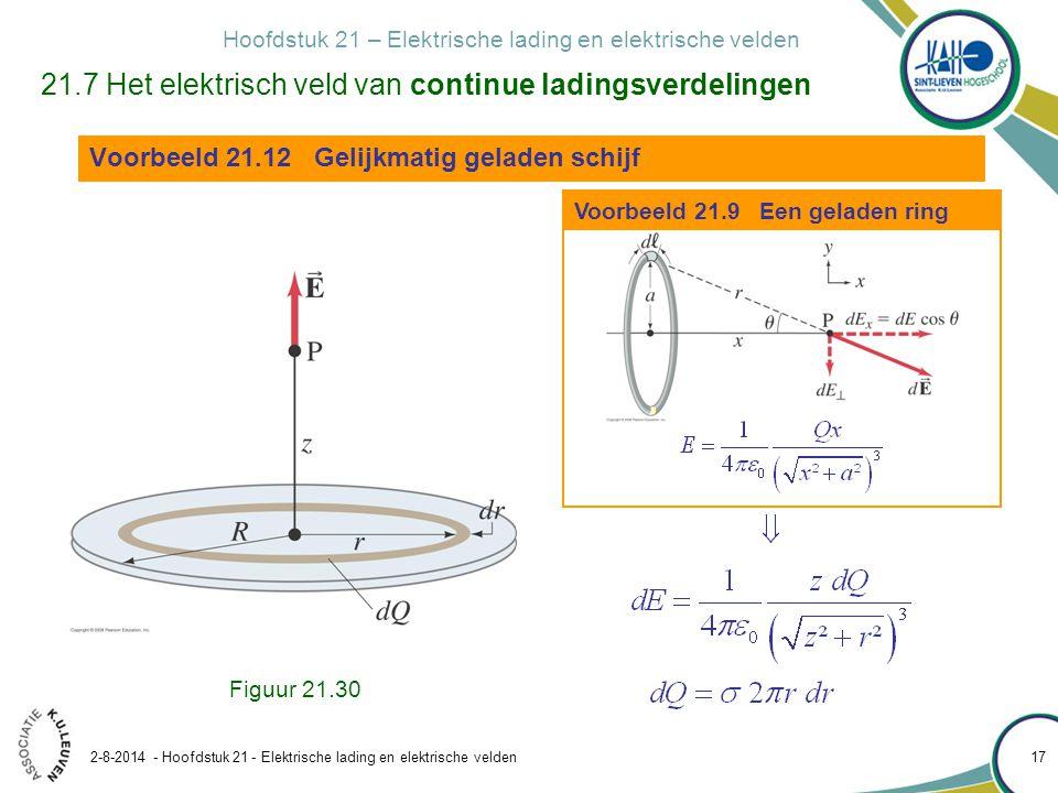 Hoofdstuk 21 – Elektrische lading en elektrische velden 2-8-2014 - Hoofdstuk 21 - Elektrische lading en elektrische velden 17 21.7 Het elektrisch veld van continue ladingsverdelingen Voorbeeld 21.12 Gelijkmatig geladen schijf Figuur 21.30 Voorbeeld 21.9 Een geladen ring