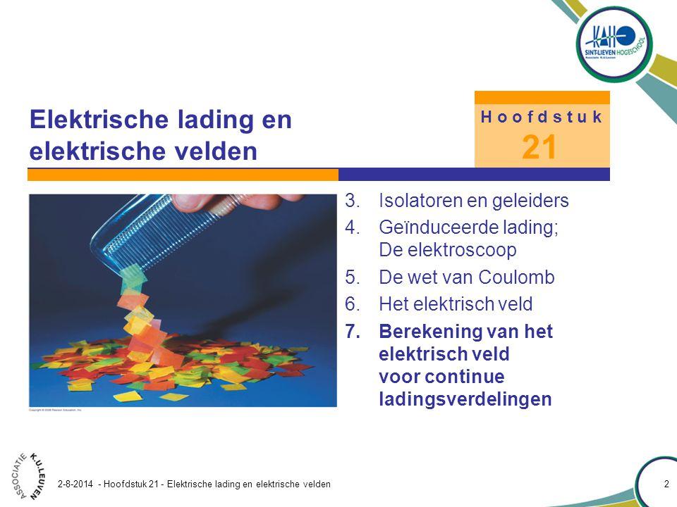 Hoofdstuk 21 – Elektrische lading en elektrische velden 2-8-2014 - Hoofdstuk 21 - Elektrische lading en elektrische velden 2 3.Isolatoren en geleiders 4.Geïnduceerde lading; De elektroscoop 5.De wet van Coulomb 6.Het elektrisch veld 7.Berekening van het elektrisch veld voor continue ladingsverdelingen Elektrische lading en elektrische velden Hoofdstuk 21 – Elektrische lading en elektrische velden H o o f d s t u k 21