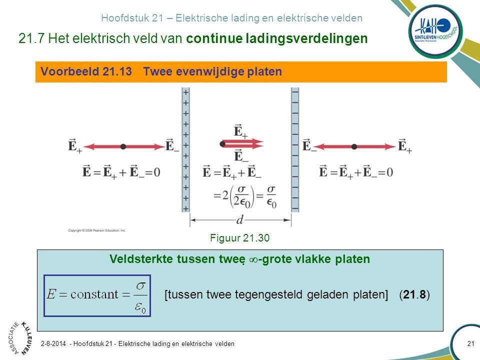 Hoofdstuk 21 – Elektrische lading en elektrische velden 2-8-2014 - Hoofdstuk 21 - Elektrische lading en elektrische velden 21 Veldsterkte tussen twee   -grote vlakke platen [tussen twee tegengesteld geladen platen] (21.8) 21.7 Het elektrisch veld van continue ladingsverdelingen Voorbeeld 21.13 Twee evenwijdige platen Figuur 21.30