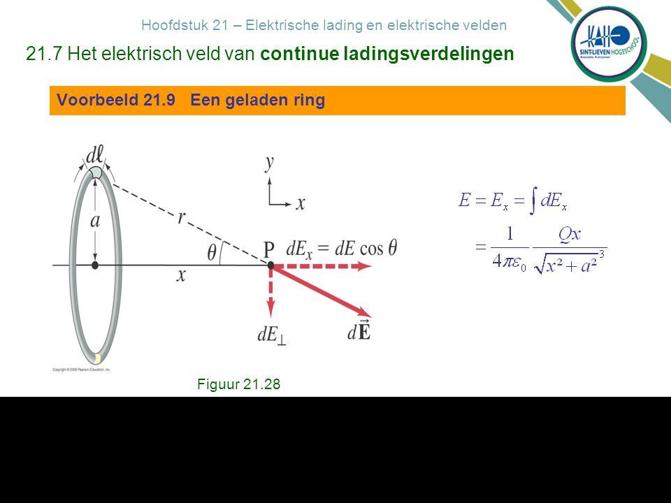 Hoofdstuk 21 – Elektrische lading en elektrische velden 2-8-2014 - Hoofdstuk 21 - Elektrische lading en elektrische velden 8 21.7 Het elektrisch veld van continue ladingsverdelingen Voorbeeld 21.9 Een geladen ring Figuur 21.28
