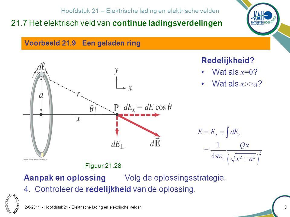 Hoofdstuk 21 – Elektrische lading en elektrische velden 2-8-2014 - Hoofdstuk 21 - Elektrische lading en elektrische velden 20 21.7 Het elektrisch veld van continue ladingsverdelingen Het elektrisch veld vlakbij een groot vlak met homogene ladingsverdeling  :  Homogeen of uniform elektrisch veld Veldsterkte van een ∞ - grote vlakke plaat [oneindig vlak] (21.7)