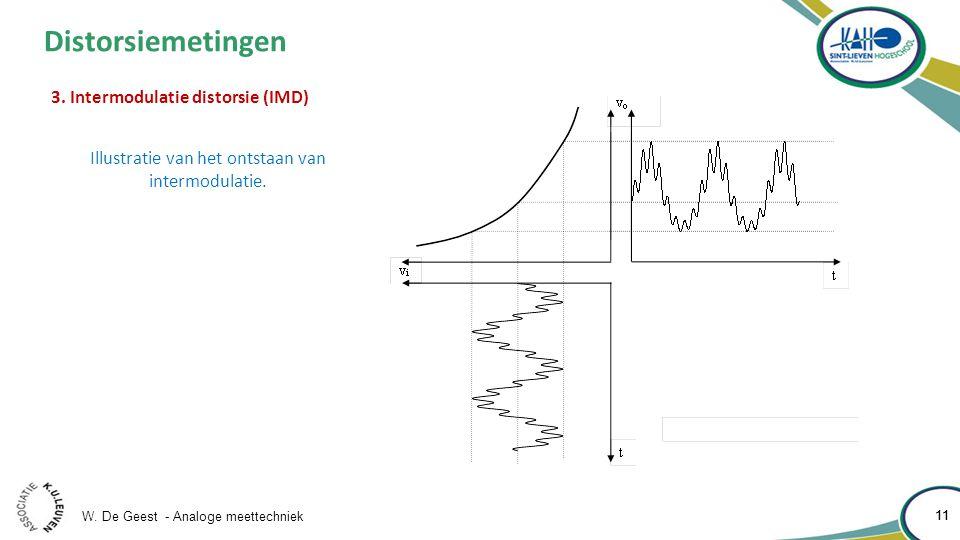 W. De Geest - Analoge meettechniek 11 Distorsiemetingen 3.