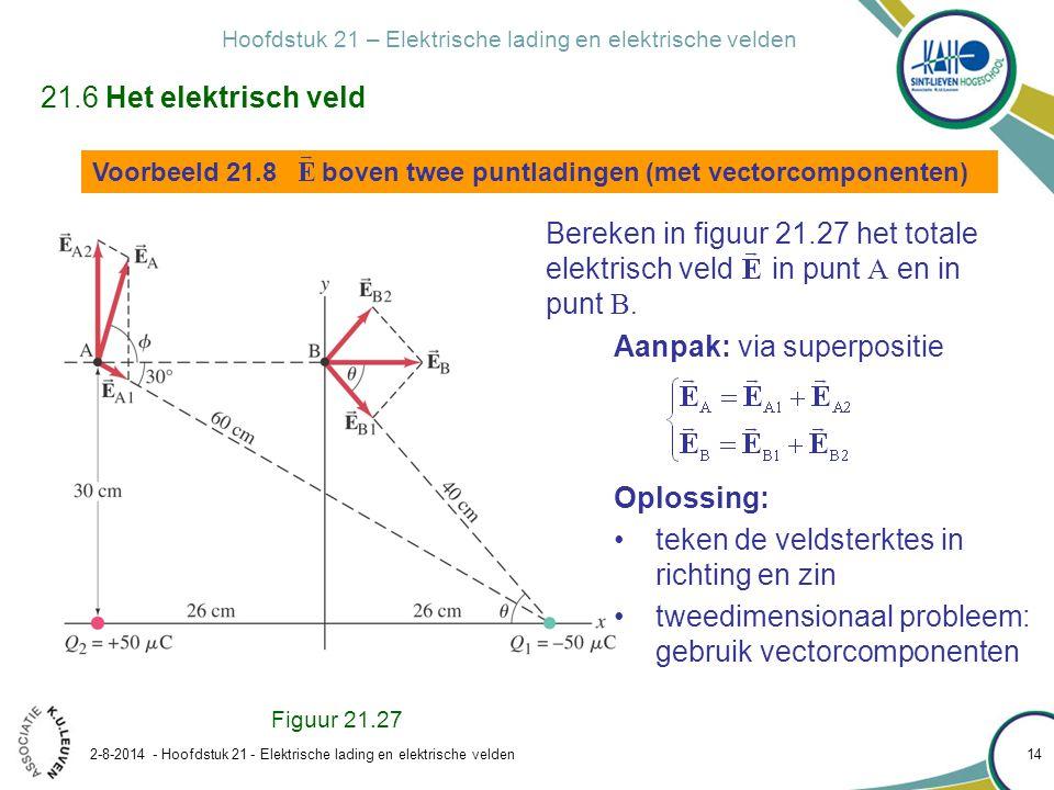 Hoofdstuk 21 – Elektrische lading en elektrische velden 2-8-2014 - Hoofdstuk 21 - Elektrische lading en elektrische velden 14 Voorbeeld 21.8 boven twe