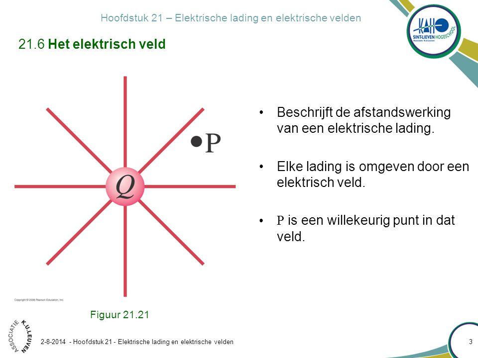 Hoofdstuk 21 – Elektrische lading en elektrische velden 2-8-2014 - Hoofdstuk 21 - Elektrische lading en elektrische velden 3 21.6 Het elektrisch veld