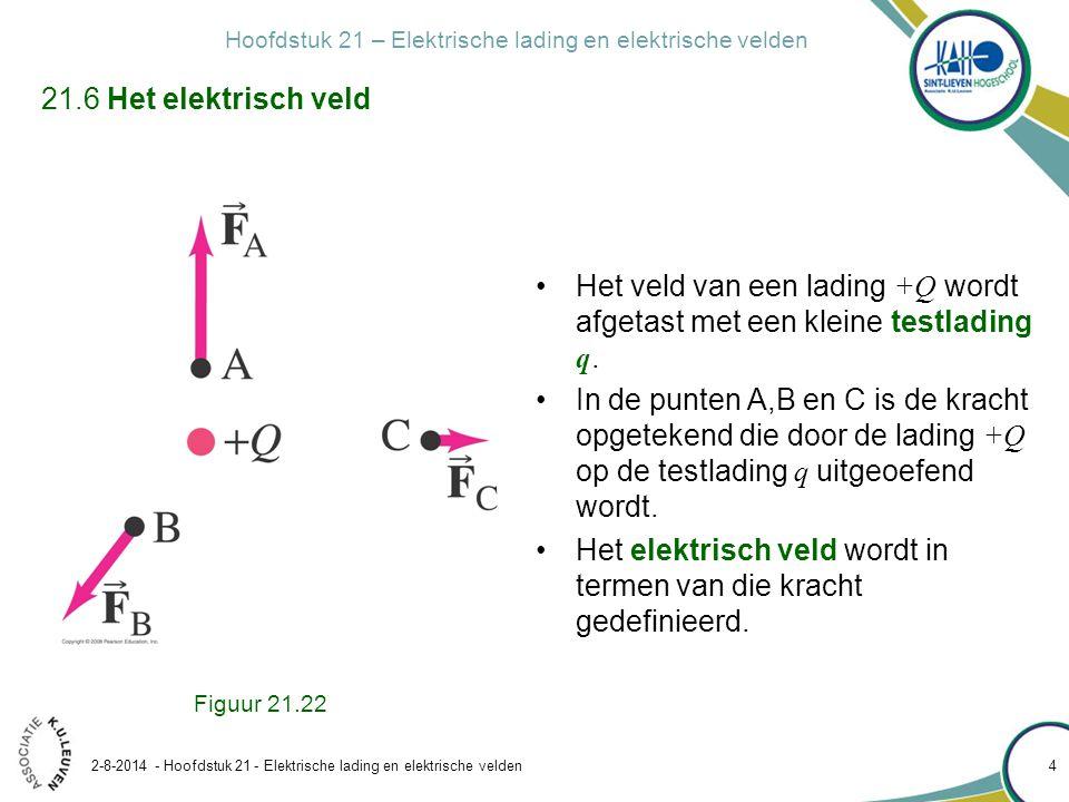 Hoofdstuk 21 – Elektrische lading en elektrische velden 2-8-2014 - Hoofdstuk 21 - Elektrische lading en elektrische velden 4 21.6 Het elektrisch veld