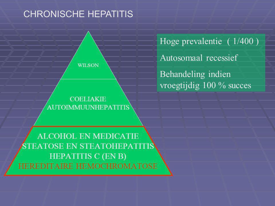 WILSON COELIAKIE AUTOIMMUUNHEPATITIS ALCOHOL EN MEDICATIE STEATOSE EN STEATOHEPATITIS HEPATITIS C (EN B) HEREDITAIRE HEMOCHROMATOSE Hoge prevalentie ( 1/400 ) Autosomaal recessief Behandeling indien vroegtijdig 100 % succes CHRONISCHE HEPATITIS