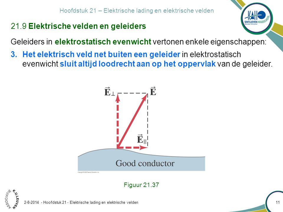 Hoofdstuk 21 – Elektrische lading en elektrische velden 2-8-2014 - Hoofdstuk 21 - Elektrische lading en elektrische velden 11 21.9 Elektrische velden