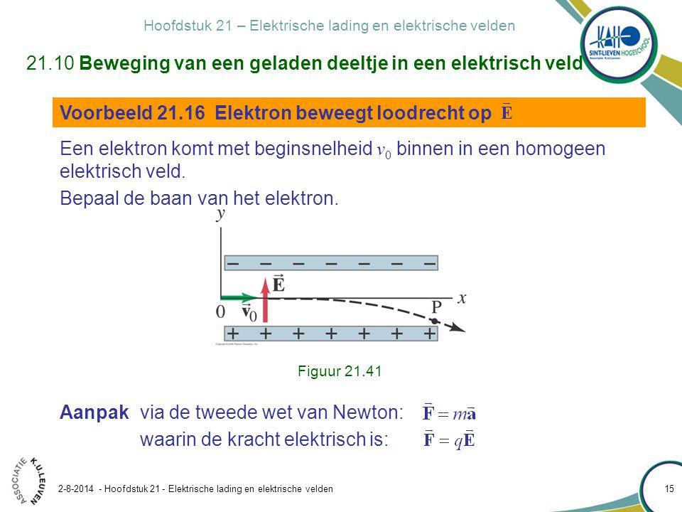 Hoofdstuk 21 – Elektrische lading en elektrische velden 2-8-2014 - Hoofdstuk 21 - Elektrische lading en elektrische velden 15 Voorbeeld 21.16 Elektron